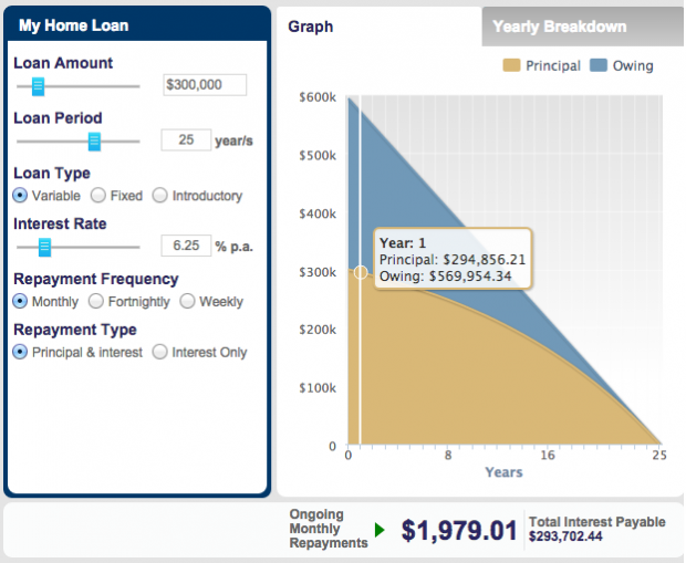 What is a loan repayment calculator and how can I best use one?